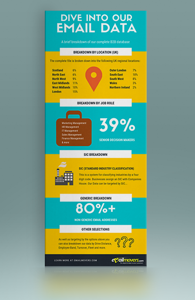 Email Data infographic